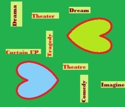 1.Theater